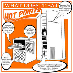 Hot Points