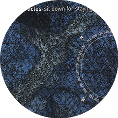 Charmparticles