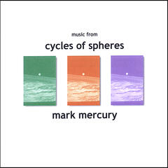 Music From CYCLES OF SPHERES