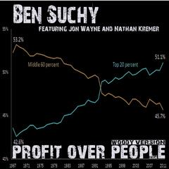 Profit Over People (Woody Version) [feat. Jon Wayne & Nathan Kremer]
