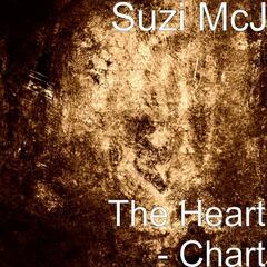 The Heart: Chart